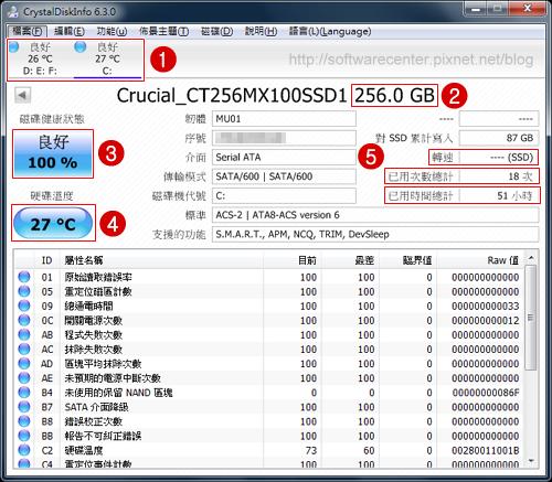 硬碟健康檢測CrystalDiskInfo-P01.png
