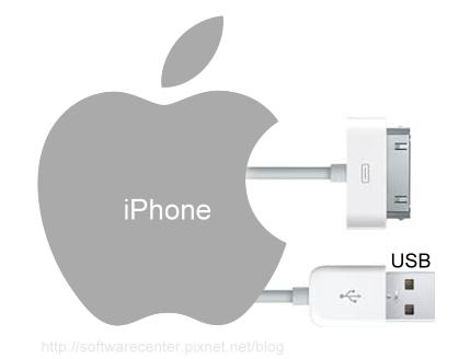 iPhone USB連線分享手機網路給電腦-Logo.png