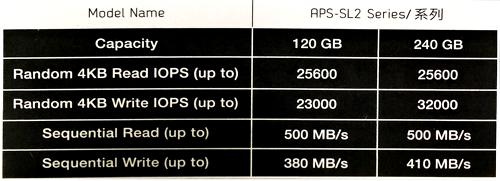 Pioneer APS-SL2 240GB SSD 固態硬碟開箱評測-P01.png