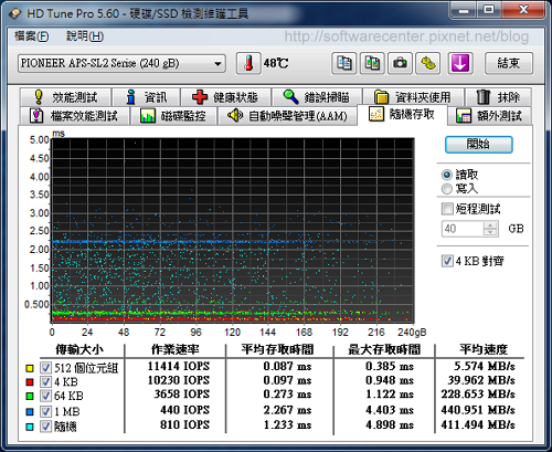 Pioneer APS-SL2 240GB SSD 固態硬碟開箱評測-P11.png