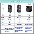 Z3R HD60 Z3