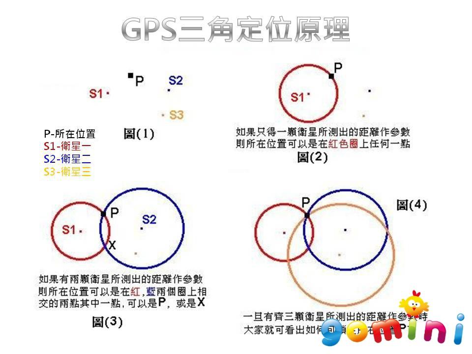 三角定位原理-1.jpg
