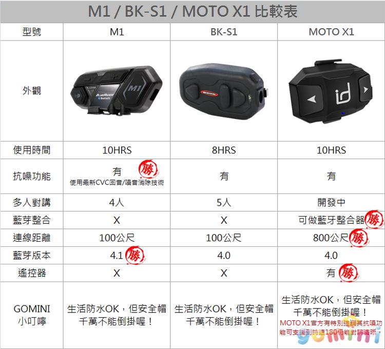 M1-BKS1-MOTOX1比較表.png