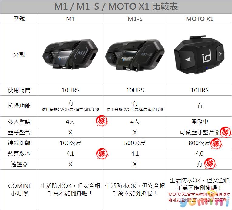 M1-M1S-MOTOX1比較表.png