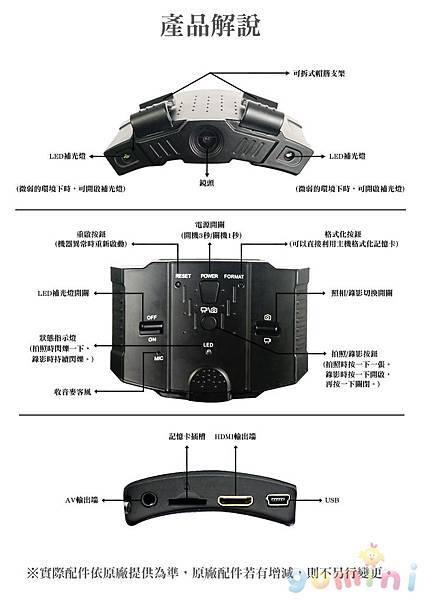 F29 720P微型攝影機 商品解說.jpg