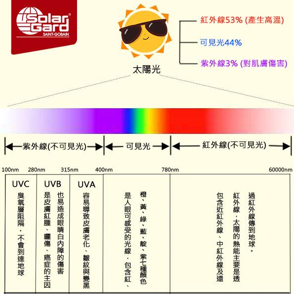 太陽光譜.jpg