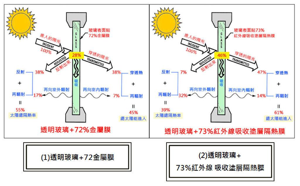圖3_工作區域 1.jpg