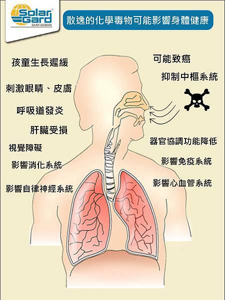 吸入有毒_工作區域 1.jpg