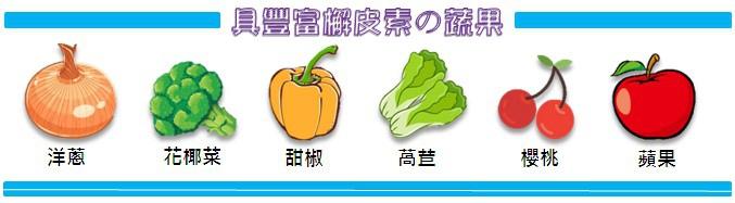 具豐富檞皮素的蔬果.JPG