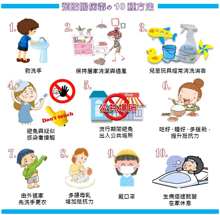 如何預防腸病毒.jpg