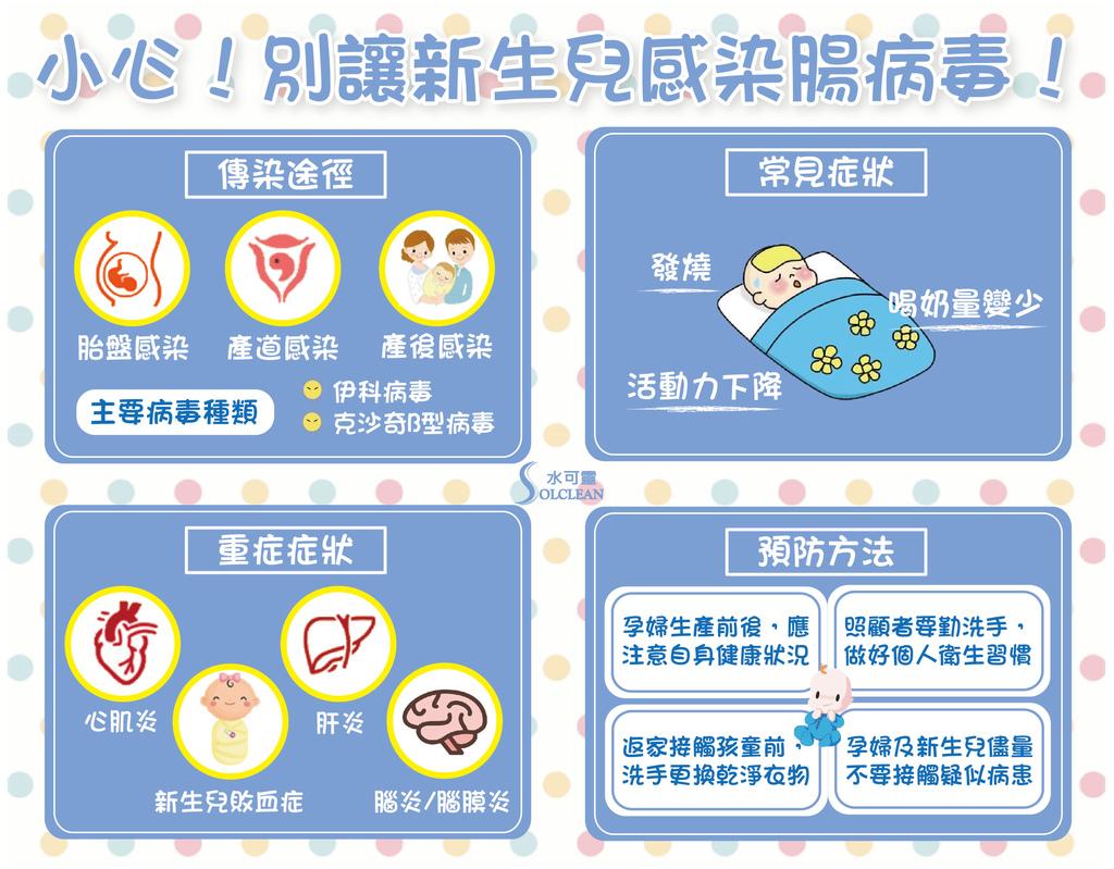 新生兒腸病毒預防-01.jpg