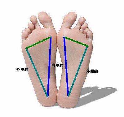 feet-761353.jpg