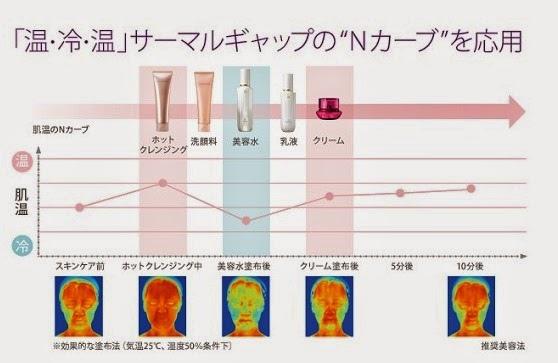 碧麗妃官網--溫度.jpg