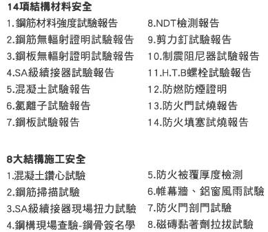 外國人臺灣置產-材料安全
