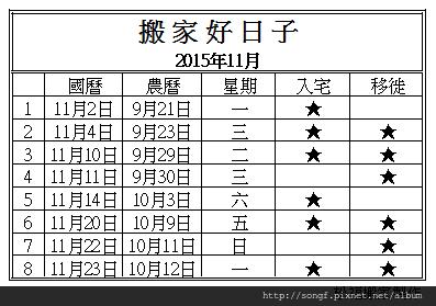 201511