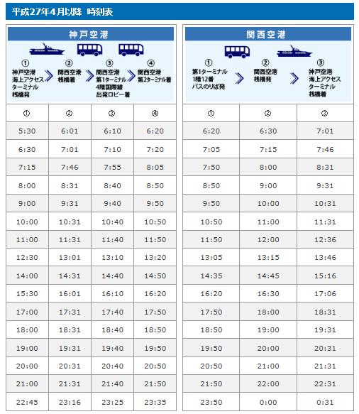 神戶高速船時刻表.png
