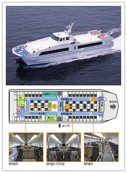 神戶高速船與其內部.jpg