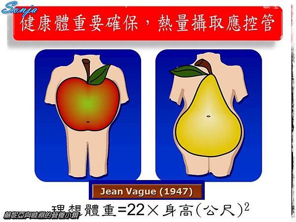 腎友之健康飲食4
