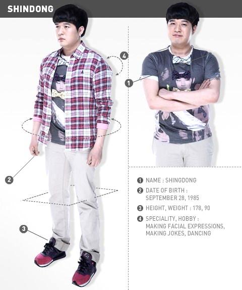Shin Dong ( 3rd Album )
