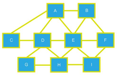 蛛網型結構
