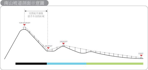 NS slope section diagram.jpg