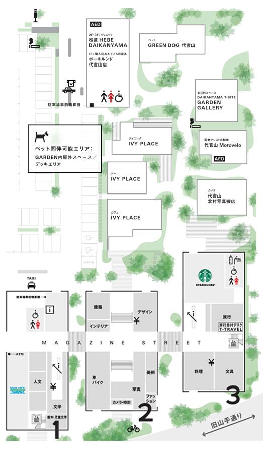 T-site Plan