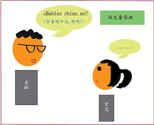 hablar-chino1