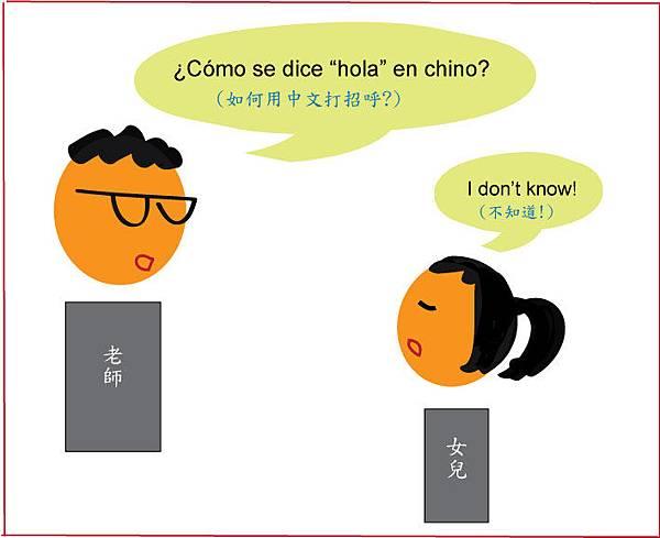 hablar-chino2