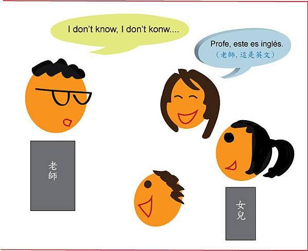 hablar-chino3