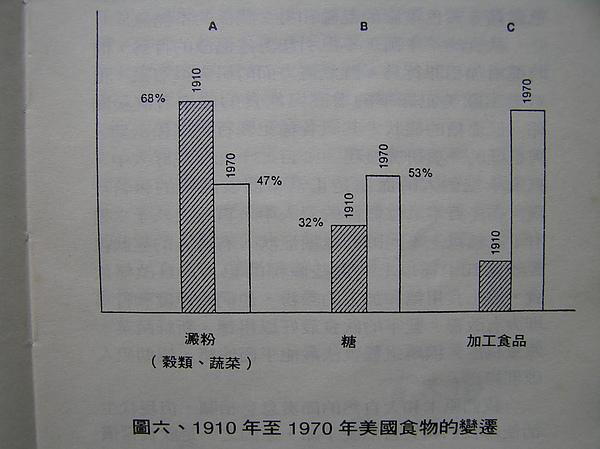 P1010002(飲食、情緒與個性).JPG