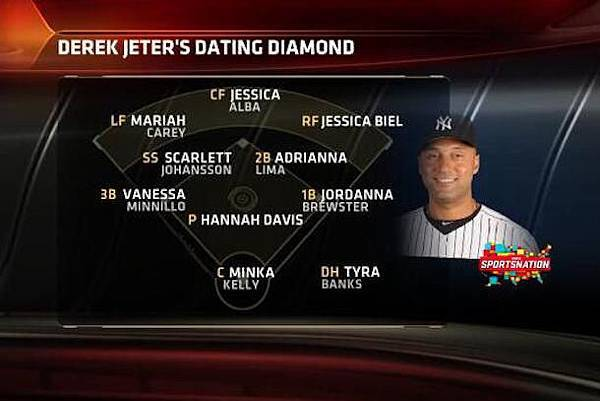 derek-jeter-girlfriends-dating-diamond