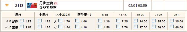 02,01 NBA 金塊VS灰熊