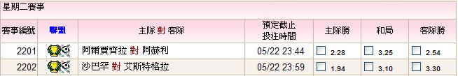 05,22亞洲冠軍聯賽