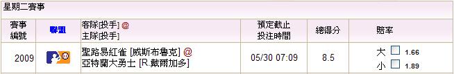 05,30紅雀@勇士