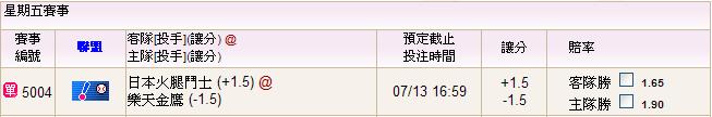 07,13火腿@樂天