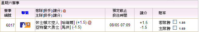 08.05太空人@勇士