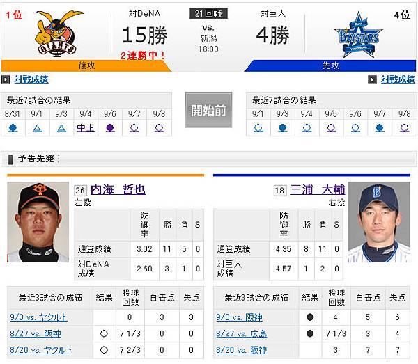 0910橫濱vs巨人