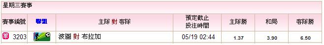 05,19歐霸盃