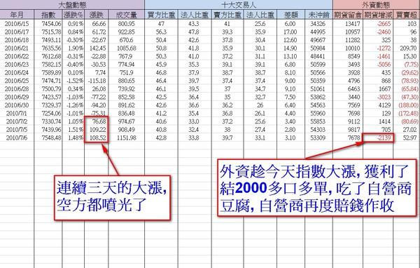 2010-07-06_盤後1.jpg