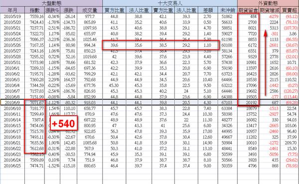 2010-06-25_十大交易人.png