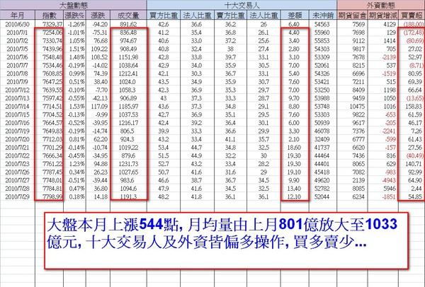 2010-07-29_盤後2.jpg