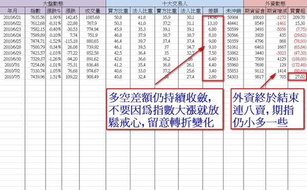 2010-07-05_盤後.jpg