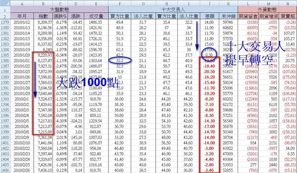2010-06-21 十大交易人.jpg