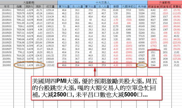 2010-09-04_盤後1.png