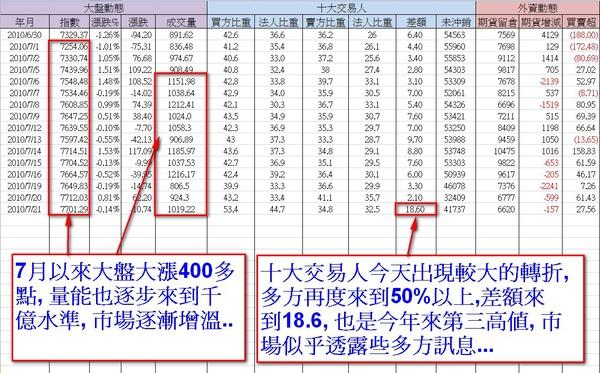 2010-07-21_盤後1.jpg
