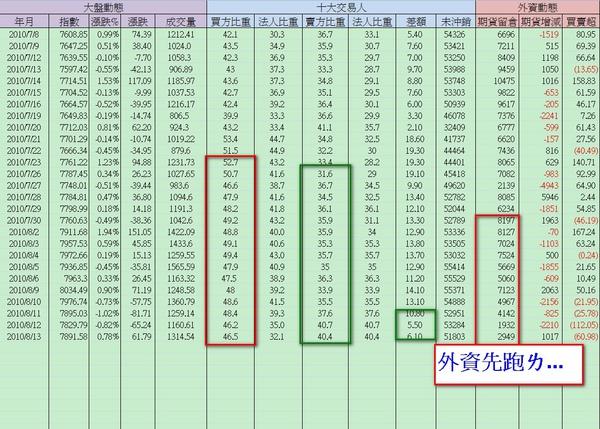 2010-08-13_盤後2.jpg