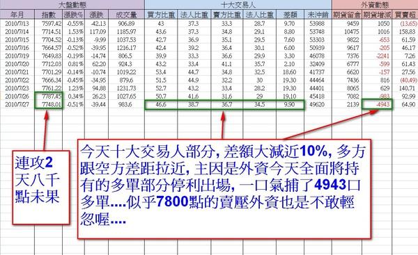 2010-07-27_盤後1.jpg