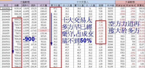 2010-06-22_十大交易人.jpg
