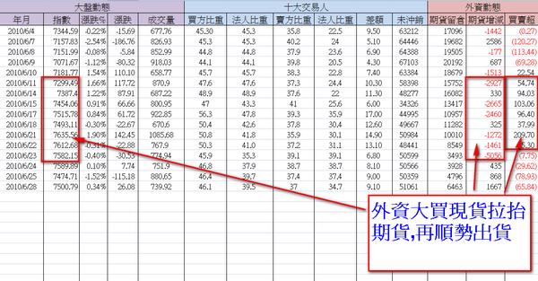 2010-06-28_十大交易人.png
