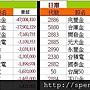 C_4_上市外資買賣超
